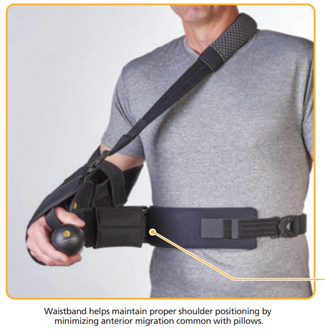 Ranger GS™ Shoulder Abduction Brace